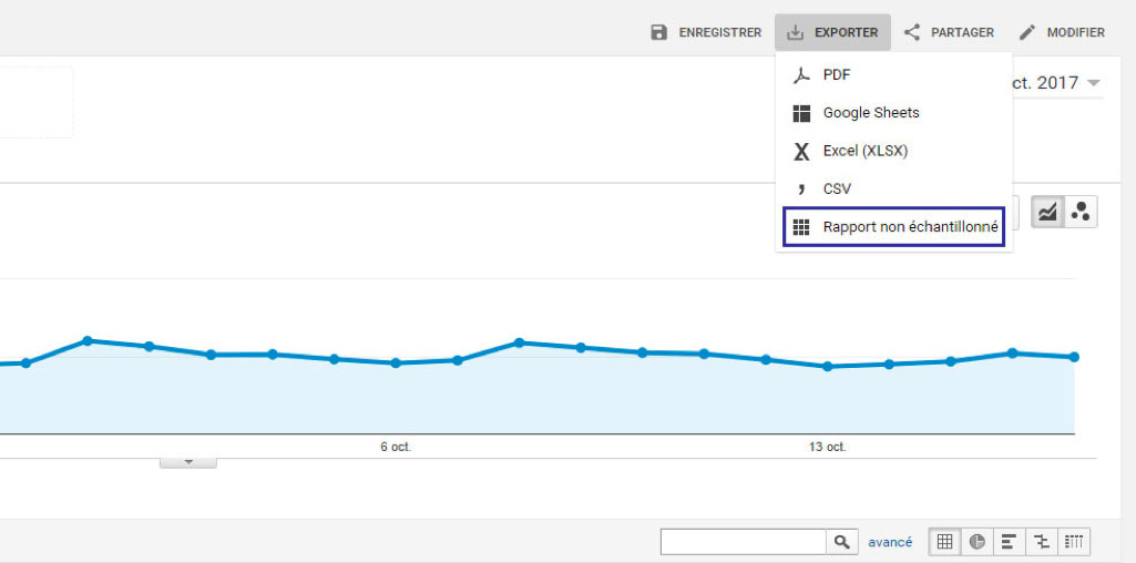 Rapport explorateur Google Analytics